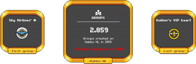 [ALL] Statistiche Habbo Hotel 2019 Group116