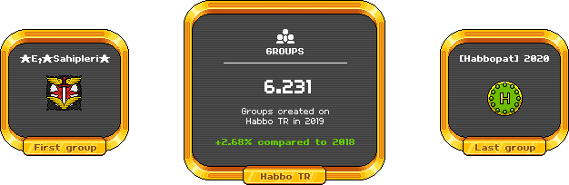[ALL] Statistiche Habbo Hotel 2019 Group117