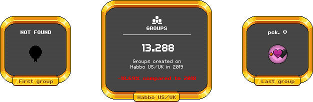 [ALL] Statistiche Habbo Hotel 2019 Group118