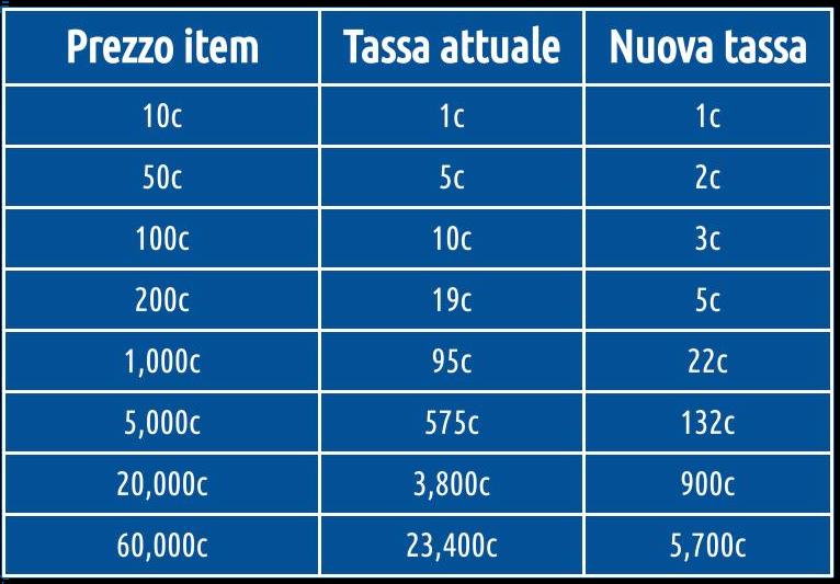 Sono state ridotte le tasse del Mercatino su Habbo - Pagina 4 New-fe10