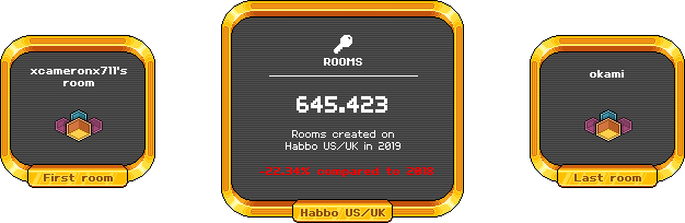 [ALL] Statistiche Habbo Hotel 2019 Room1918