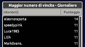 [IT] Vincitori Competizione Coordinate e Pro Gamer #1 Scher113