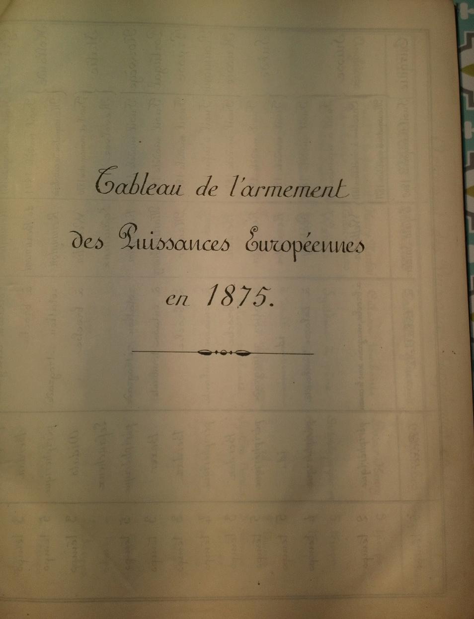 Instruction sur les armes et les munitions en service - Texte et planches - 1905 - France - Page 2 Hector13