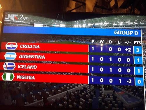 Svjetsko nogometno prvenstvo 2018. Cro_5010
