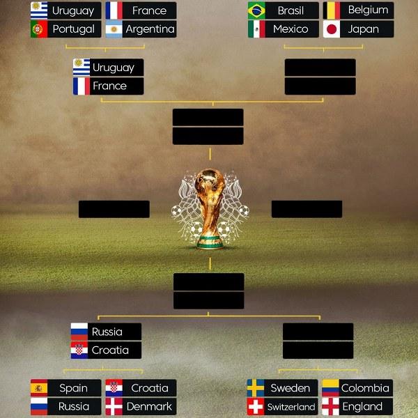 Svjetsko nogometno prvenstvo 2018. - Page 2 Sp_20110
