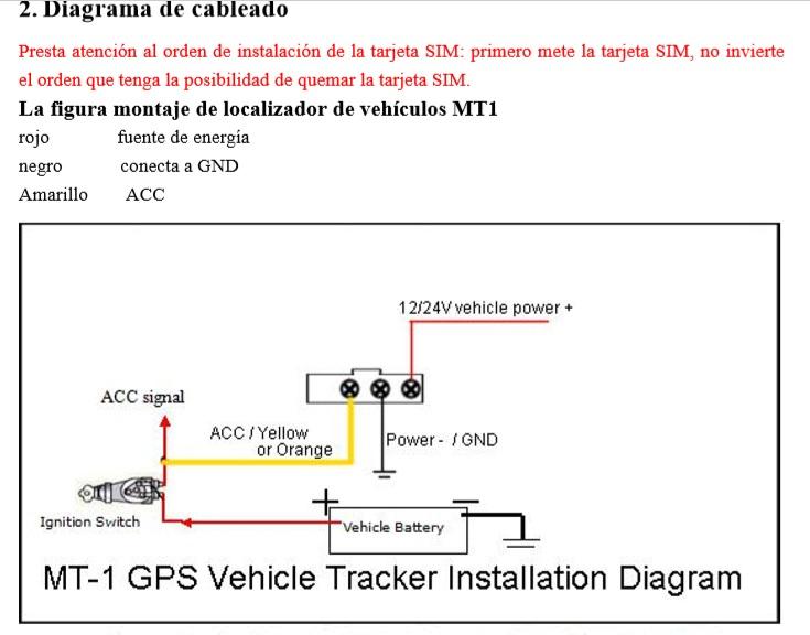 Indicador de contacto Conexi11