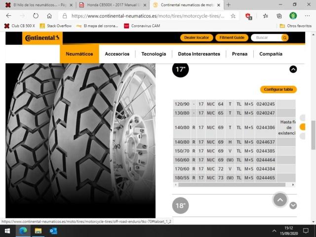 El hilo de los neumáticos.... - Página 24 Contin10