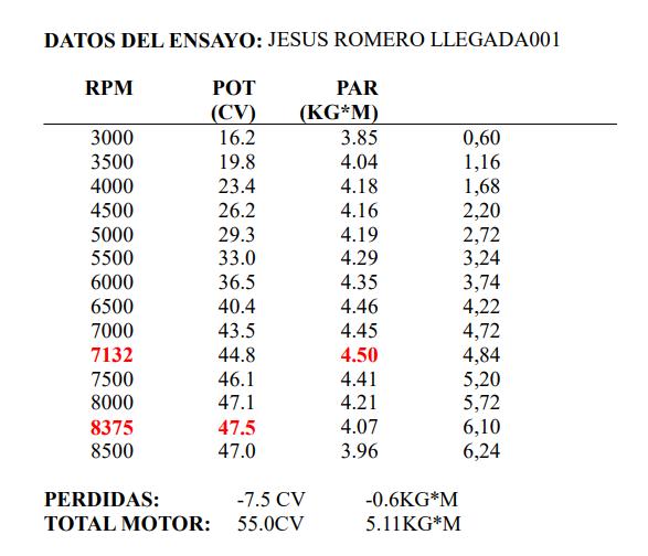 Como ganar 7.5CV Para Honda CB500X-F-RR 2013-2016 (y posteriores de otra forma) Datos-10