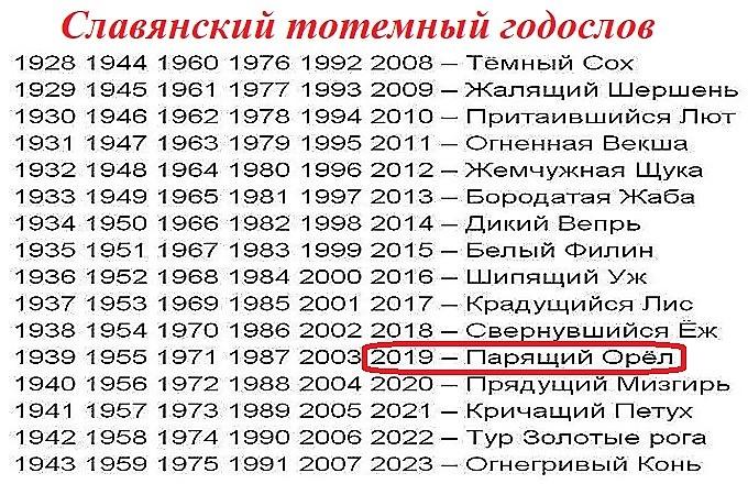 Новый 2019 — год Парящего Орла по старославянскому календарю 2019-p10