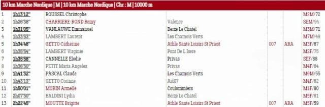 Résultat MN Les Sentiers de la Chèvre Ecorchée 27-07-2021 Chevre10
