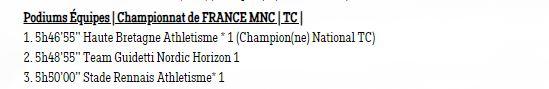 Podium des Championnats de France MN 2019 Equipe10