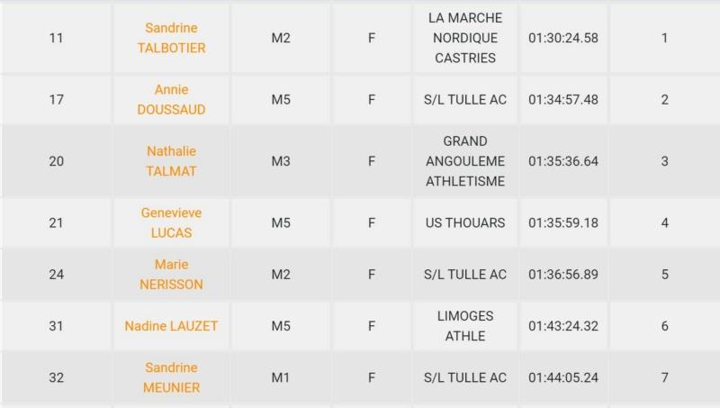 Résultats Marche Nordique en Périgord Vert - 25/09/2021 Femme12