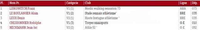 NORDIQUE - Classement actuel Marche Nordique Tour 2018 Homme210