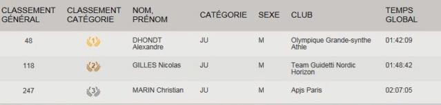 Les champions de France Marche Nordique 2018 par Catégorie Junior10