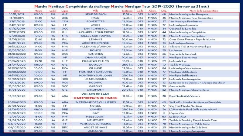 Marche Nordique Tour - Epreuves 2019-2020 Mn_cou11