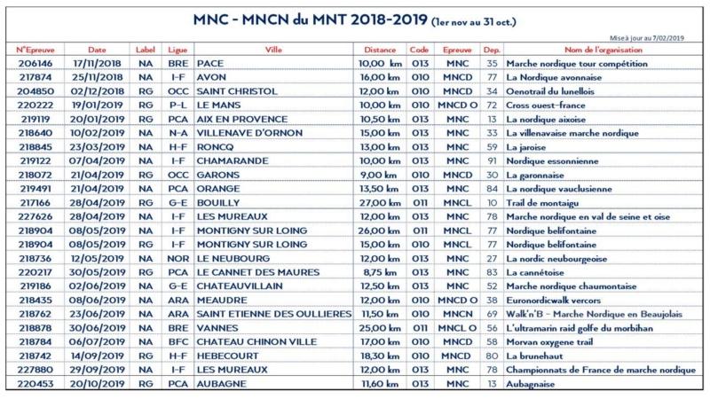 Marche Nordique Tour - Epreuves 2018-2019 Mnc_to10