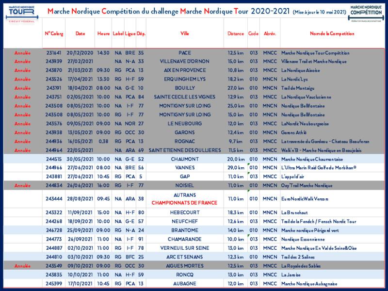 Calendrier des compétitions MNT 2020-2021 Mnt10