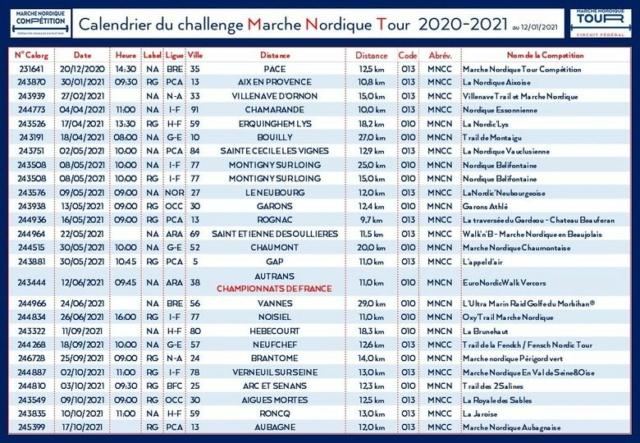 Calendrier des compétitions MNT 2020-2021 Mnt210