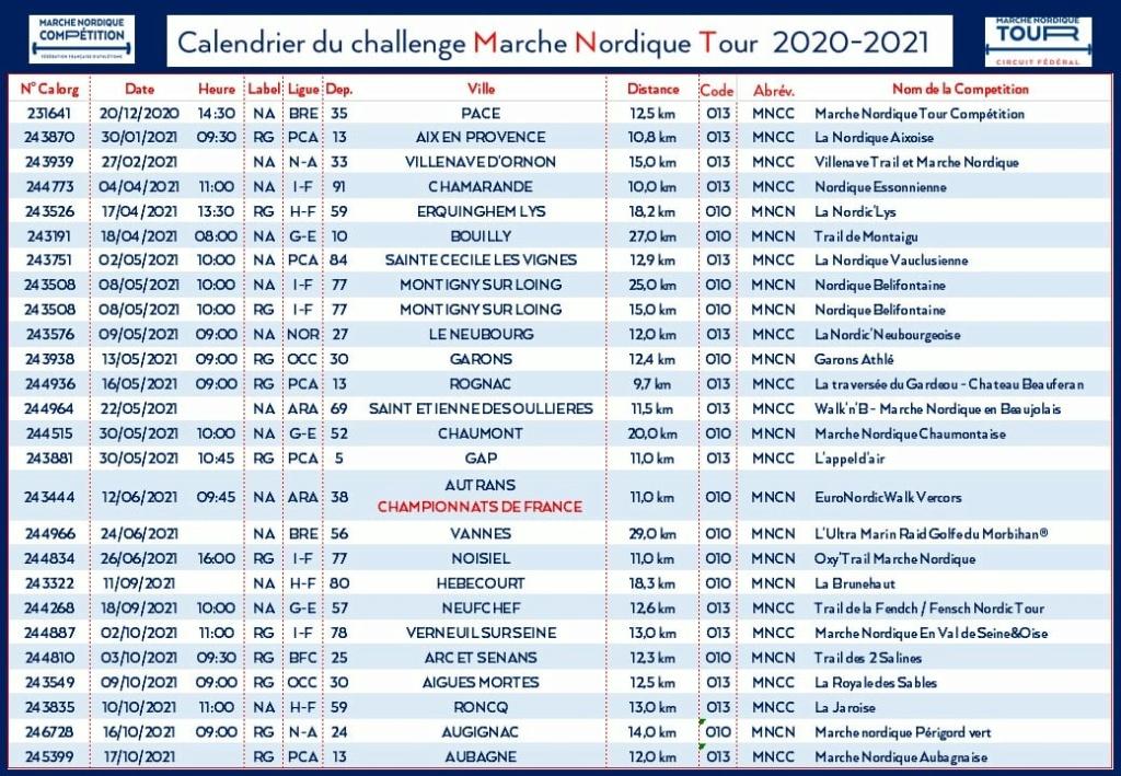 Calendrier des compétitions MNT 2020-2021 Mnt_2010