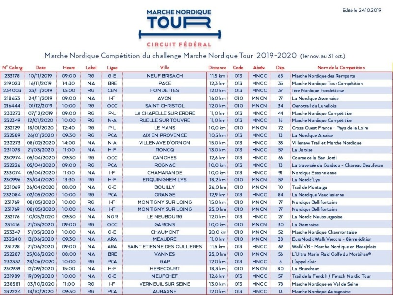 Marche Nordique Tour - Epreuves 2019-2020 Mntour10
