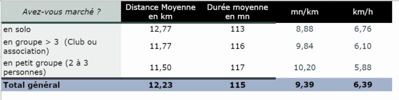 MARCHE - Quelle vitesse en Marche Nordique ? Selon_10