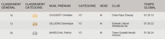 Les champions de France Marche Nordique 2018 par Catégorie V3h10