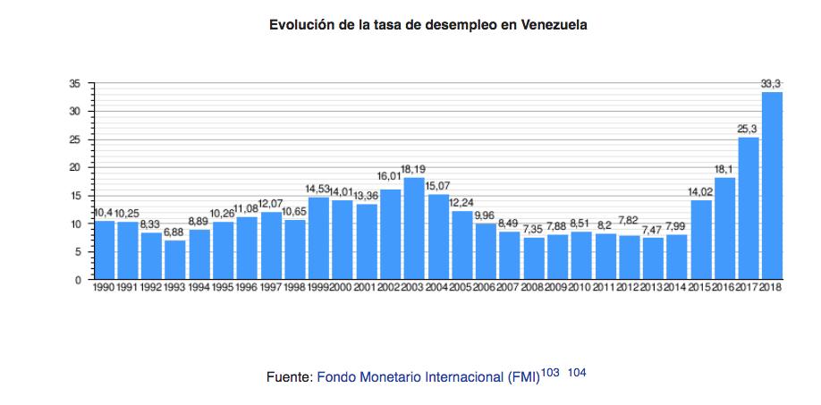 Venezuela crisis economica - Página 12 Captur12