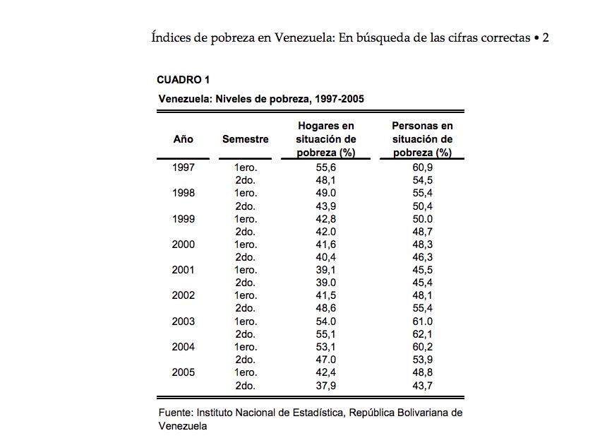 Brasil - Venezuela un estado fallido ? - Página 40 Captur13