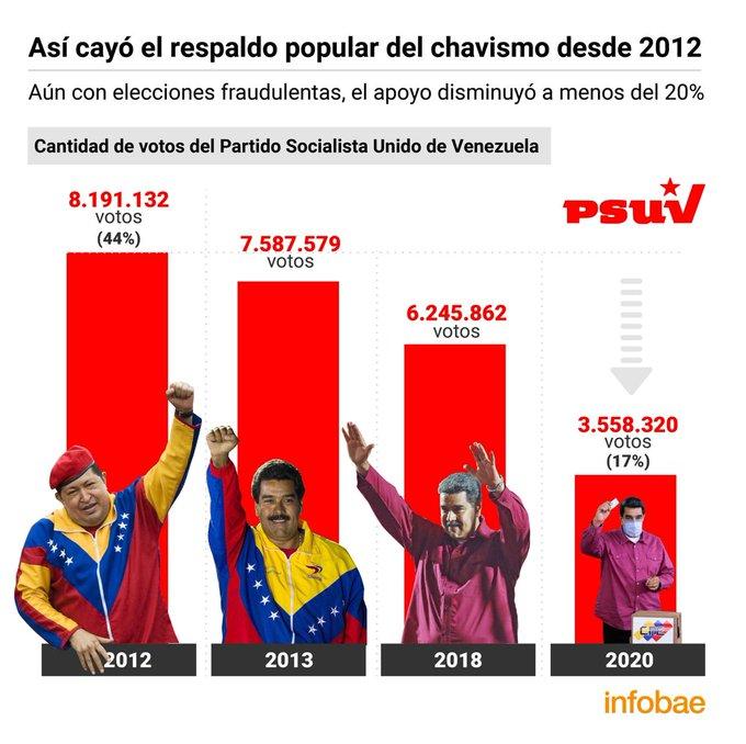EEUU - Tirania de Nicolas Maduro - Página 34 Irga10