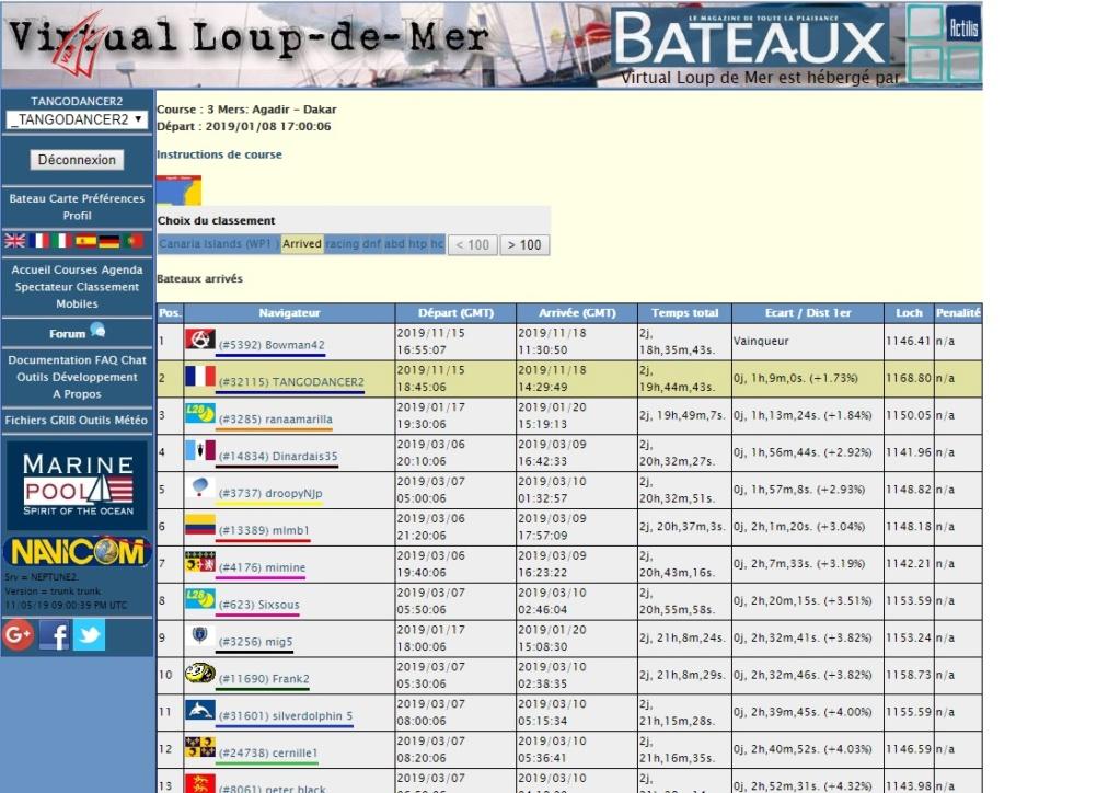 """Courses Records VLM  """" 3 Mers Agadir-Dakar """" Agadir10"""