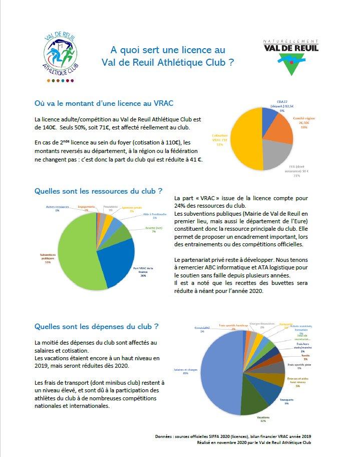 """Impact de la situation d'""""urgence sanitaire"""" sur la pratique de la marche nordique Val_de10"""