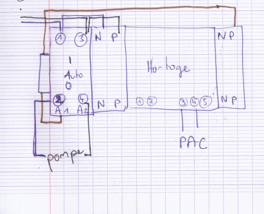 Cablage PAC pour l'asservicement Numzor11