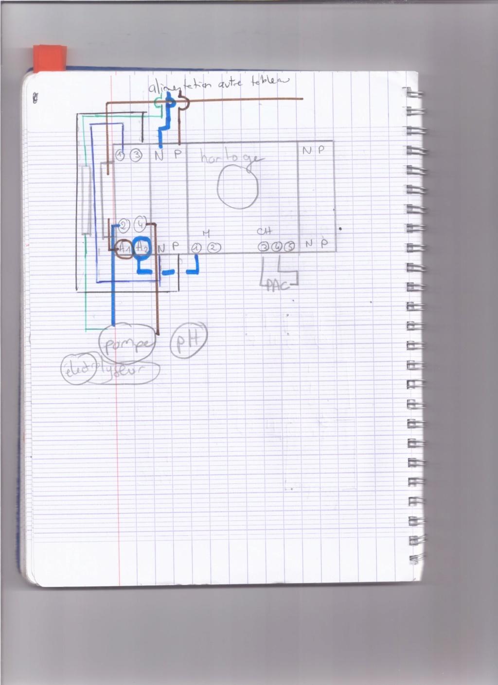 Cablage PAC pour l'asservicement Numzor12