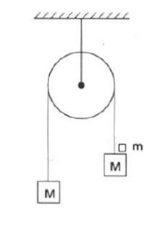 (ITA) Força de um bloco sobre o outro Sem_tz47