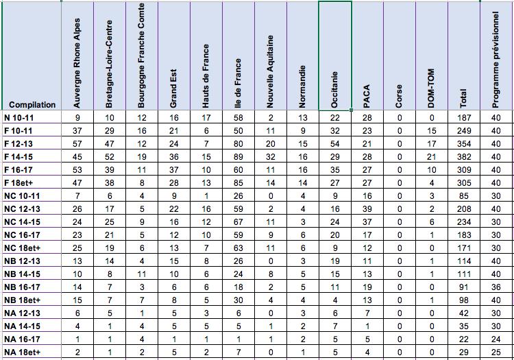 Championnat de France indiv Reims 2020 - Page 2 Captur15