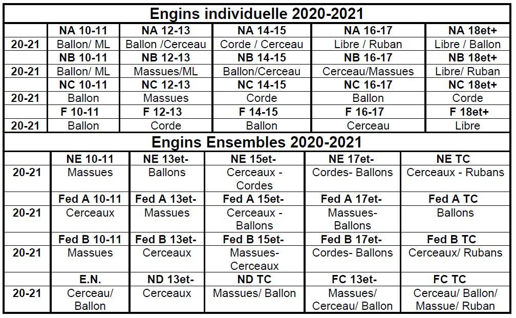 Infos et engins saison 2019-2020 - Page 4 Captur22