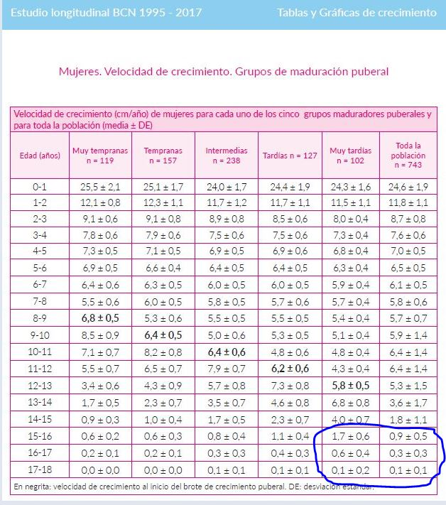 ¿Cuánto mide la Princesa Leonor? - Altura: 1,60 - Height - Página 2 Grzefi10