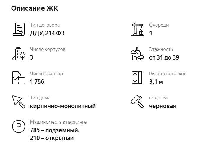 """Описание проекта ЖК """"Крылья"""" застройщика """"Эталон"""" E110"""