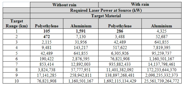 Advanced Technologies in US Military applications-projects - Page 3 Screen11