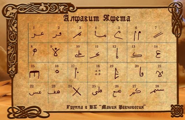 Алфавит Яфета — Медицинские глифы Ercsyq10