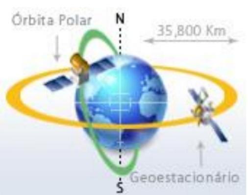 terceira lei de Kepler e velocidade orbital 20210710