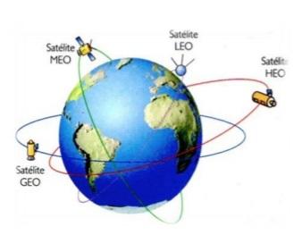 Com relação ao módulo das velocidades, VH e VG, e dos 20210711