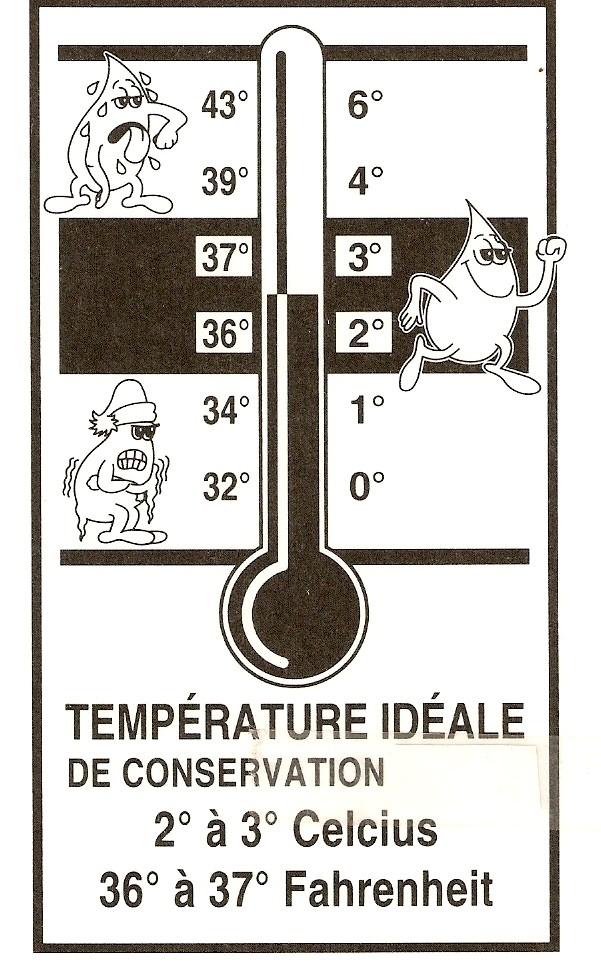 temperature ideal... Numari10