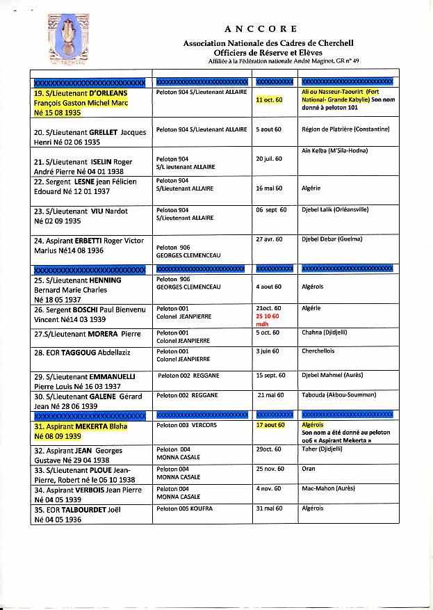 Dossier de Presse: Cérémonie INVALIDES Cherchell Ecole oubliée 8/10/10 Cherch21