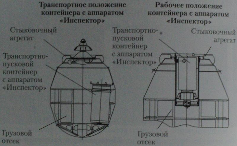 Tchibis-M : microsatellite russe Imgp3110