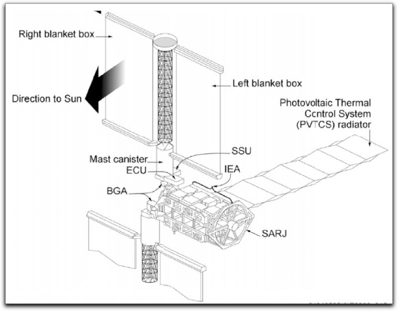[ISS] Panneaux solaires - Page 4 Apercu10