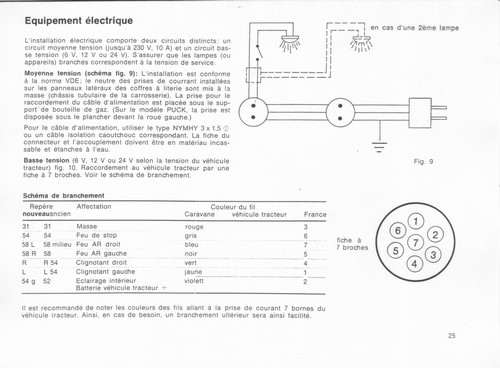 Cherche schémas électrique puck 1964 2510