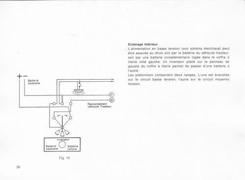 Cherche schémas électrique puck 1964 2610