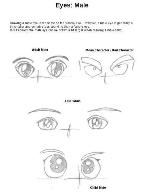 how to draw Manga:PART I Eyes210