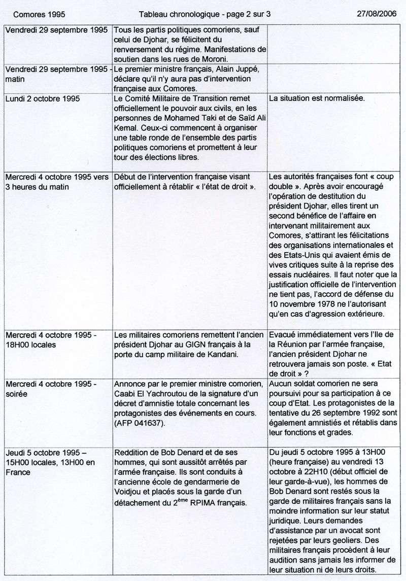 DENARD Bob olonel Comores 1995 dernier baroud 2_tabl10